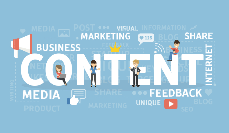 Guide to B2B Content Marketing