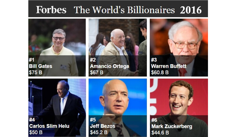 The Forbes World's Billionaires List / Read on Ning blog