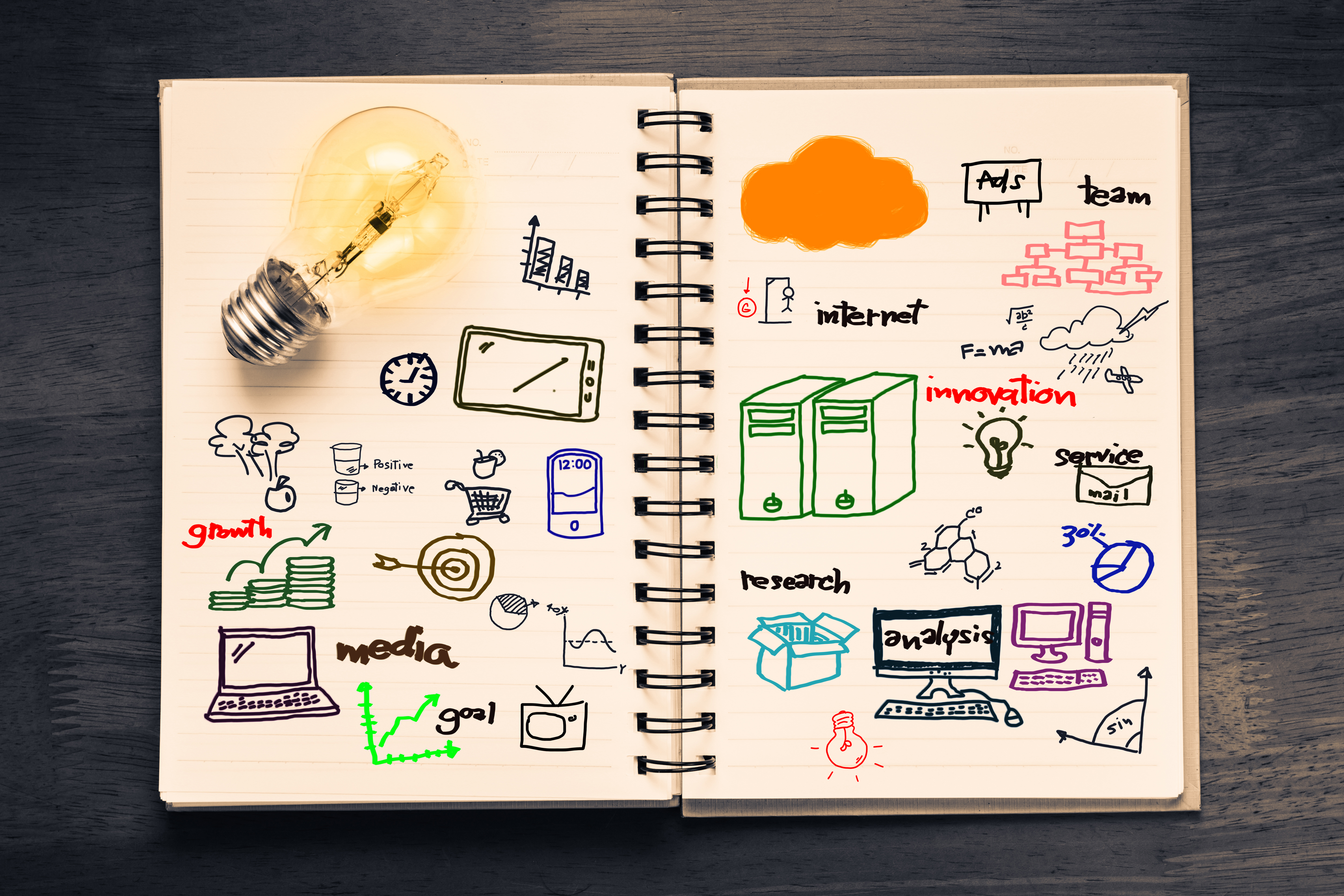 How to Keep Your Brand Creation Process on Point