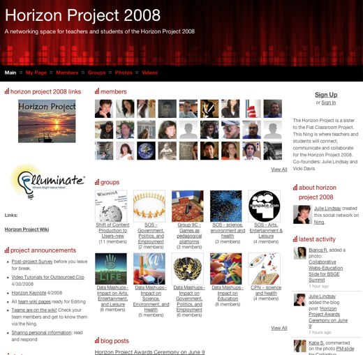 Connecting to the Horizons Project